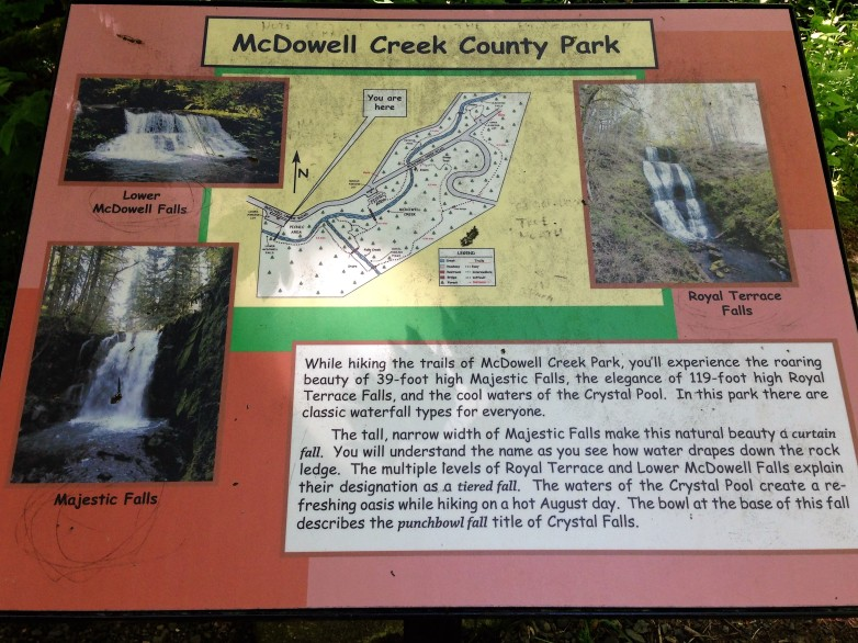 Mc Dowell Creek Falls Map